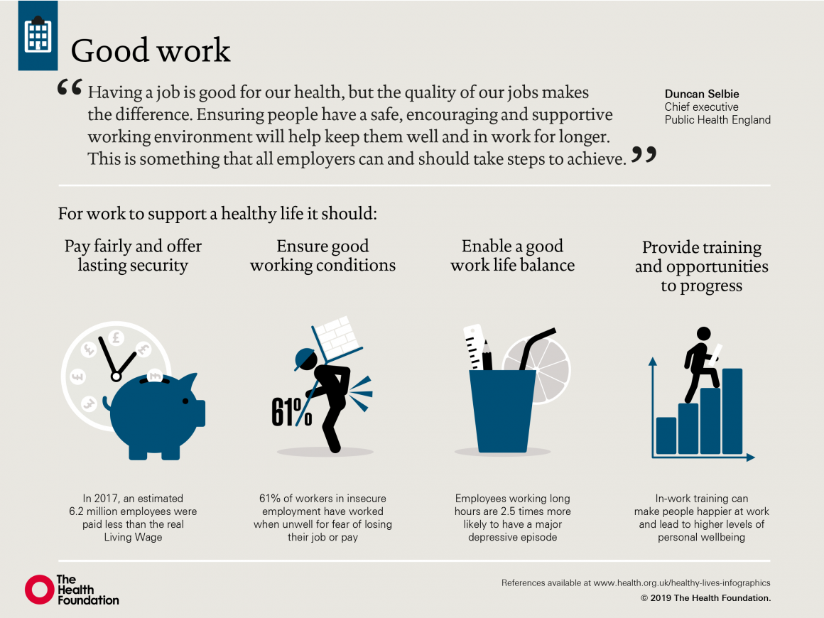 Health 2 Work.How Is Work Good For Our Health The Health Foundation