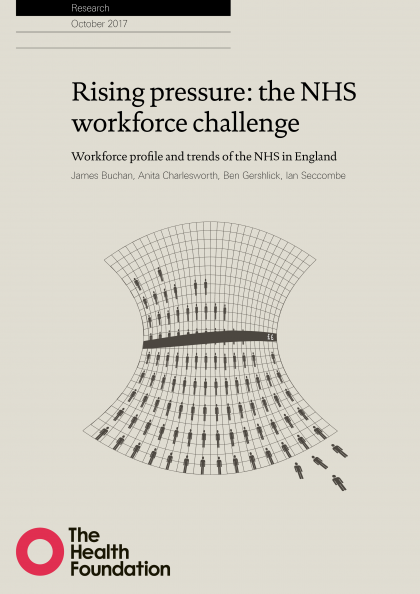 Health Foundation report finds NHS workforce planning 'not